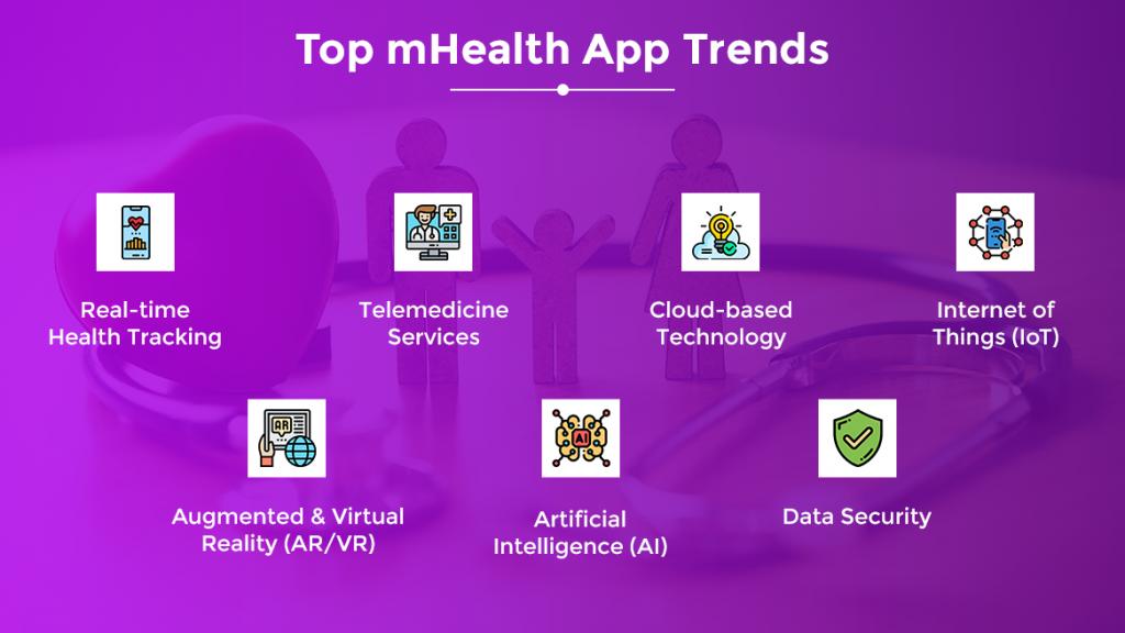 health app trends